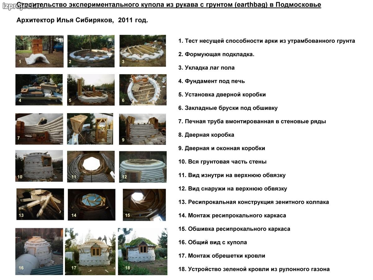 Сибиряков-Илья-купол-Раменский район